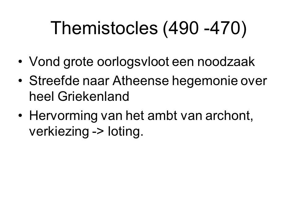 Themistocles (490 -470) Vond grote oorlogsvloot een noodzaak