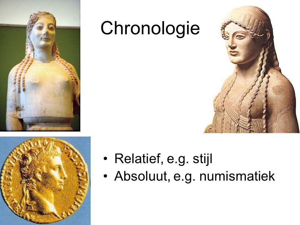 Chronologie Relatief, e.g. stijl Absoluut, e.g. numismatiek