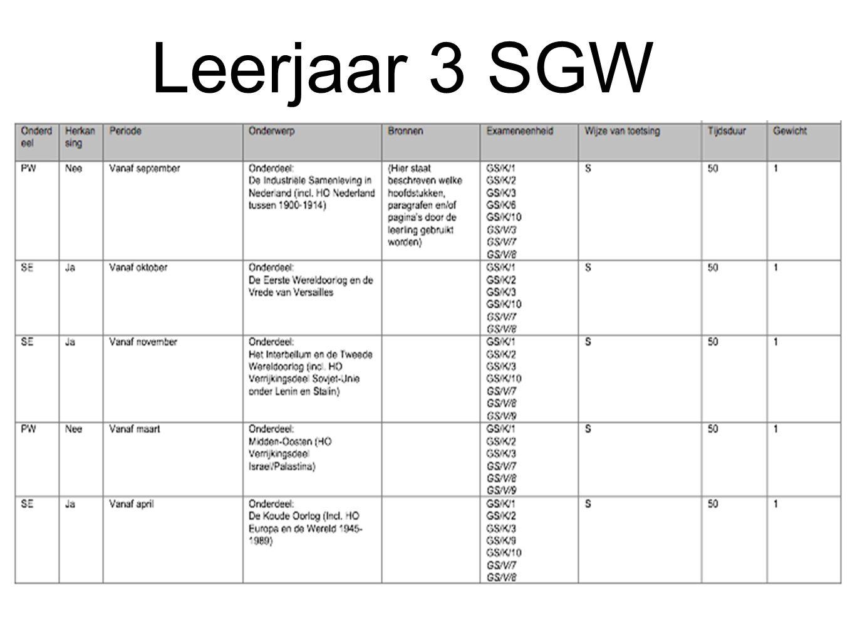 Leerjaar 3 SGW