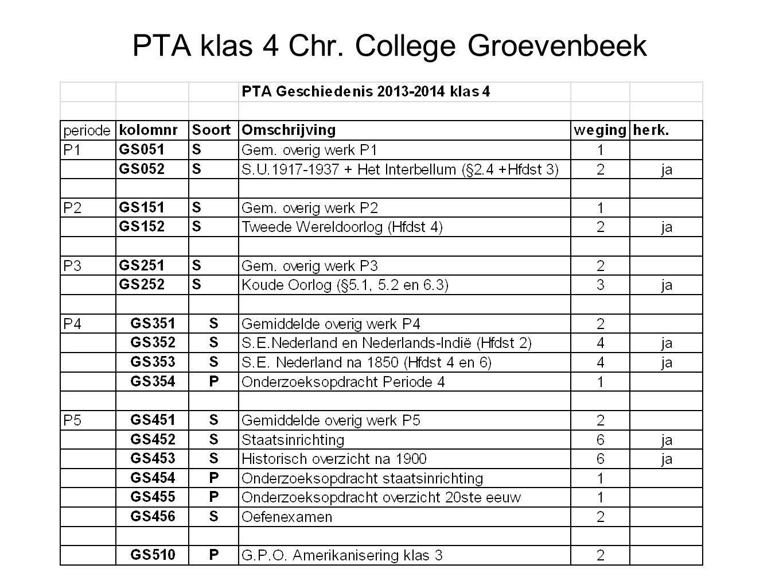 PTA klas 4 Chr. College Groevenbeek