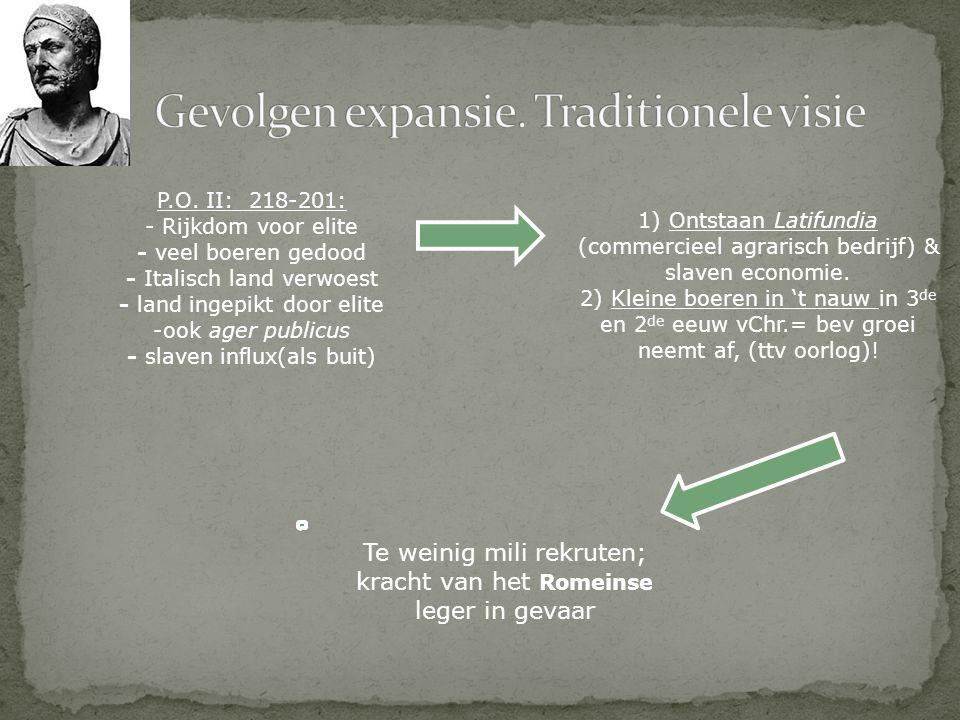 Gevolgen expansie. Traditionele visie