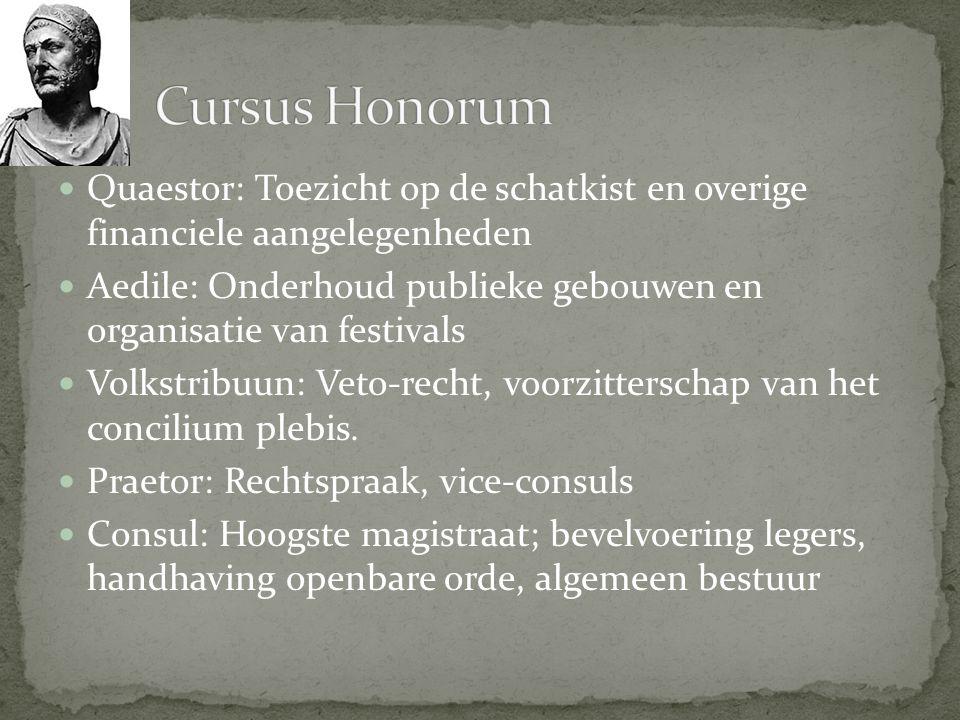Cursus Honorum Quaestor: Toezicht op de schatkist en overige financiele aangelegenheden.