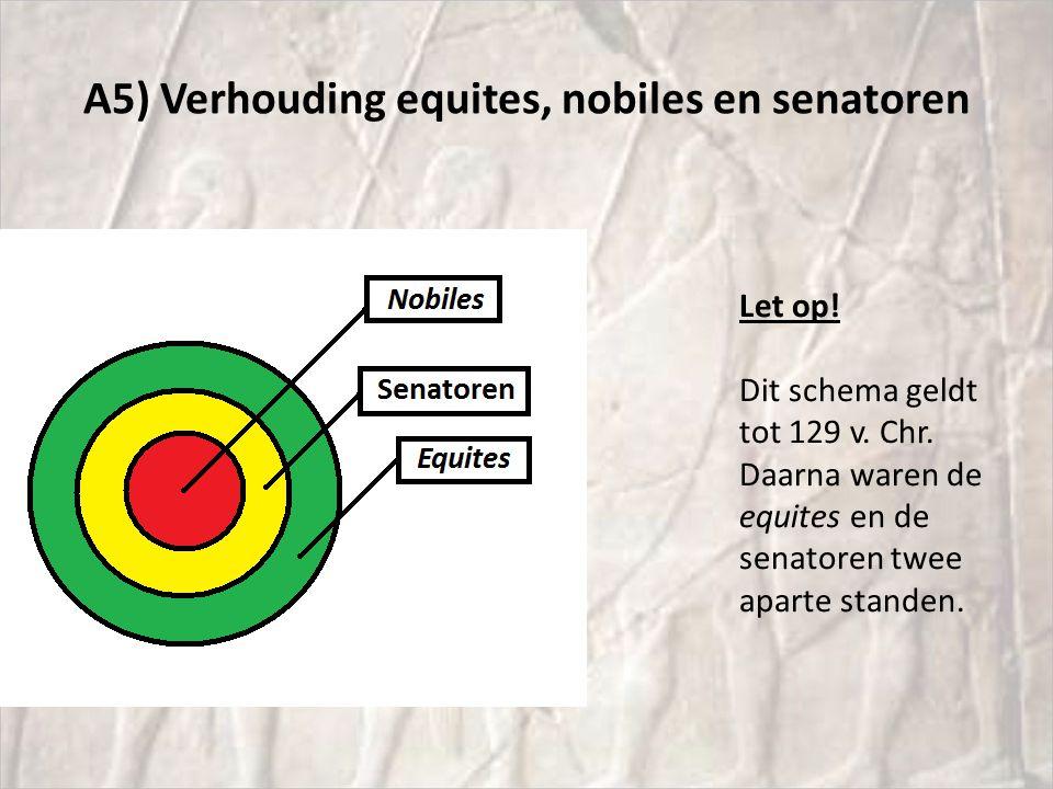 A5) Verhouding equites, nobiles en senatoren