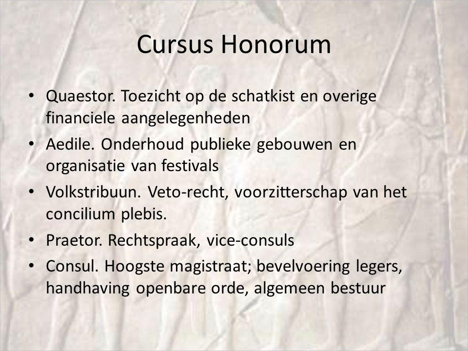 Cursus Honorum Quaestor. Toezicht op de schatkist en overige financiele aangelegenheden.