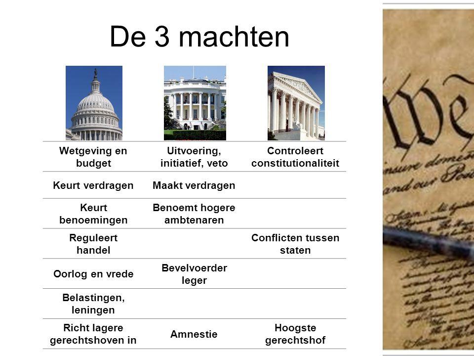 De 3 machten Wetgeving en budget Uitvoering, initiatief, veto