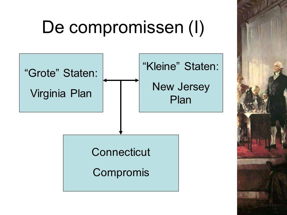 De compromissen (I) Kleine Staten: Grote Staten: New Jersey Plan