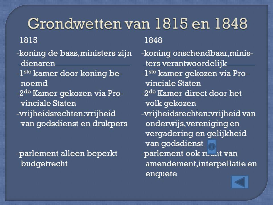 Grondwetten van 1815 en 1848 1815. 1848.