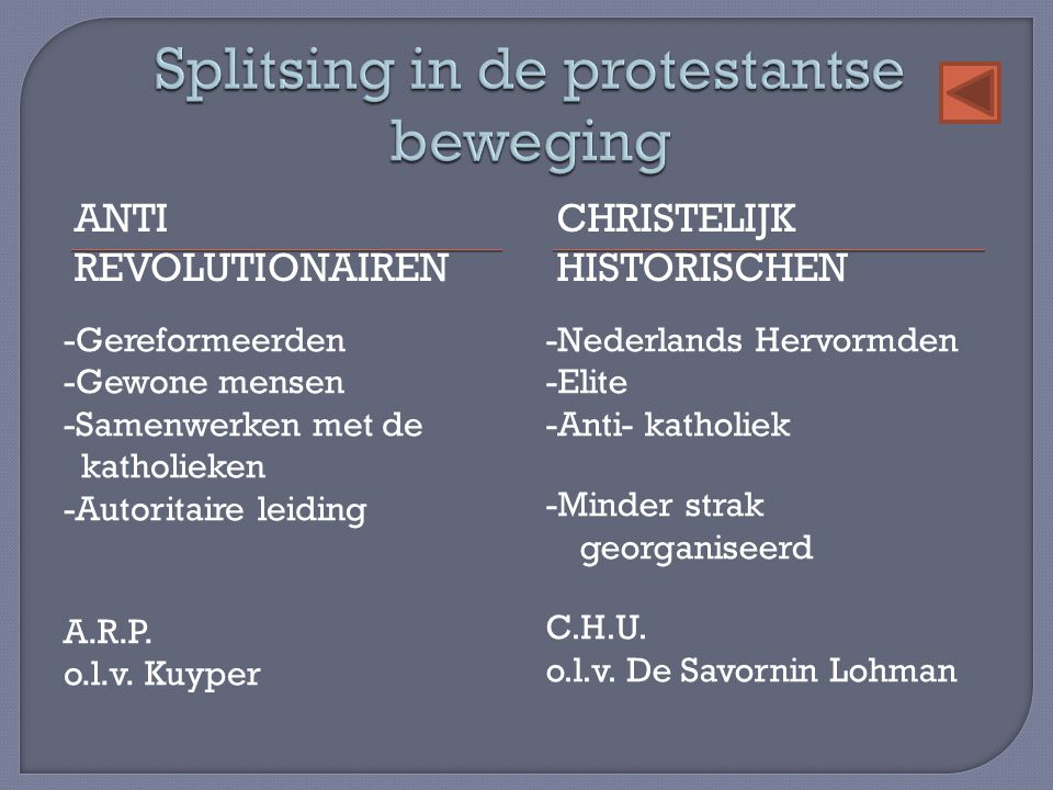 Splitsing in de protestantse beweging