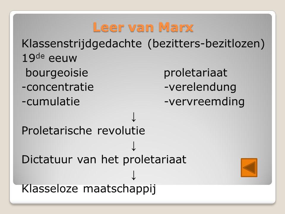 Leer van Marx