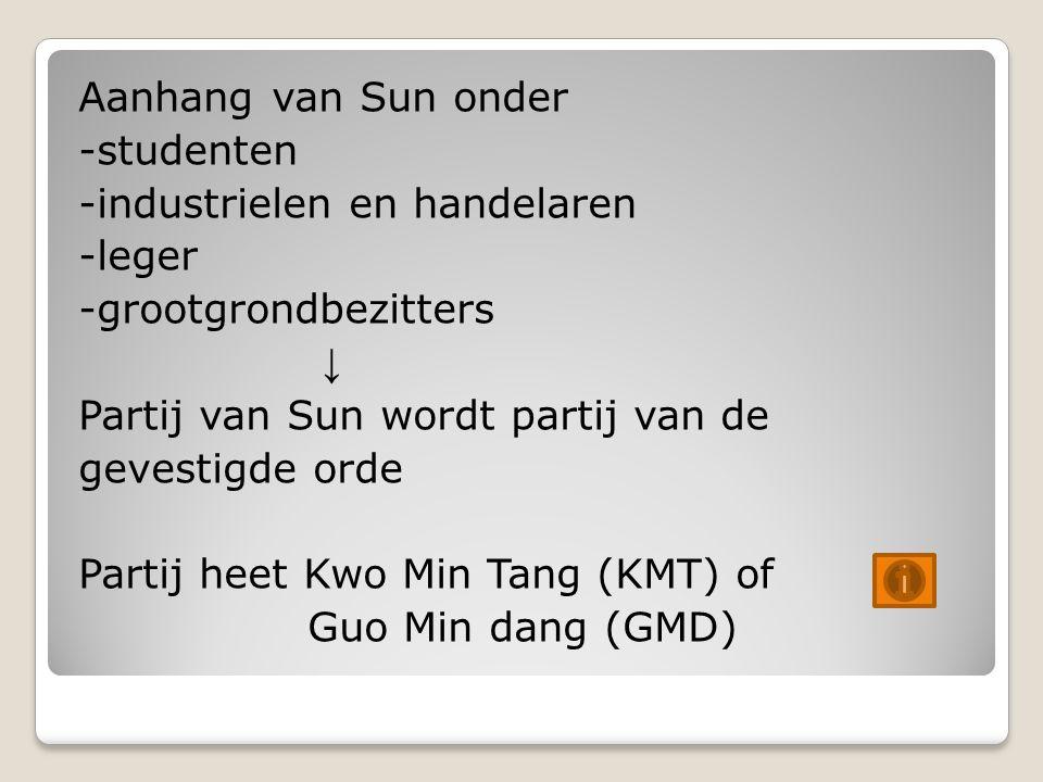 Aanhang van Sun onder -studenten -industrielen en handelaren -leger -grootgrondbezitters ↓ Partij van Sun wordt partij van de gevestigde orde Partij heet Kwo Min Tang (KMT) of Guo Min dang (GMD)