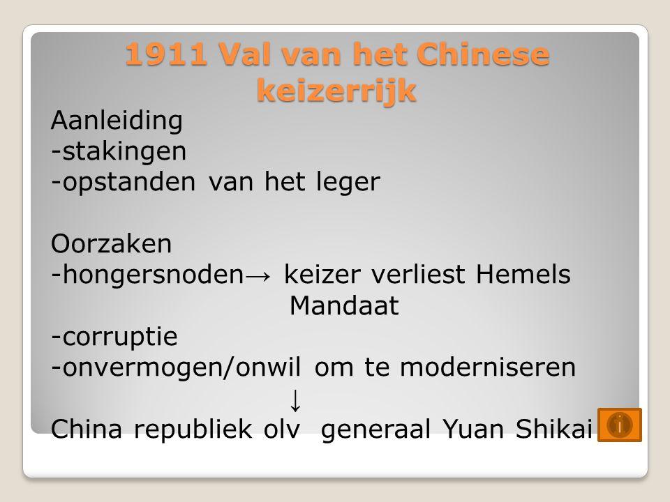 1911 Val van het Chinese keizerrijk