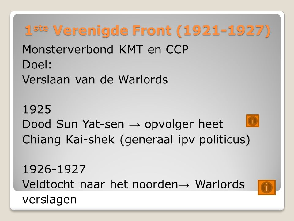 1ste Verenigde Front (1921-1927)