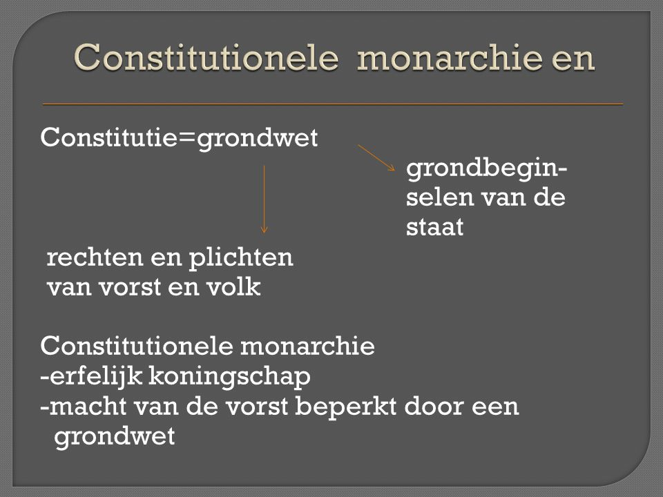 Constitutionele monarchie en