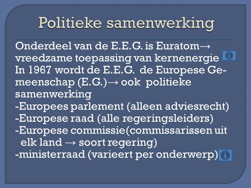 Politieke samenwerking