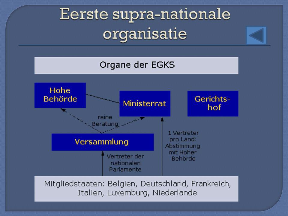 Eerste supra-nationale organisatie