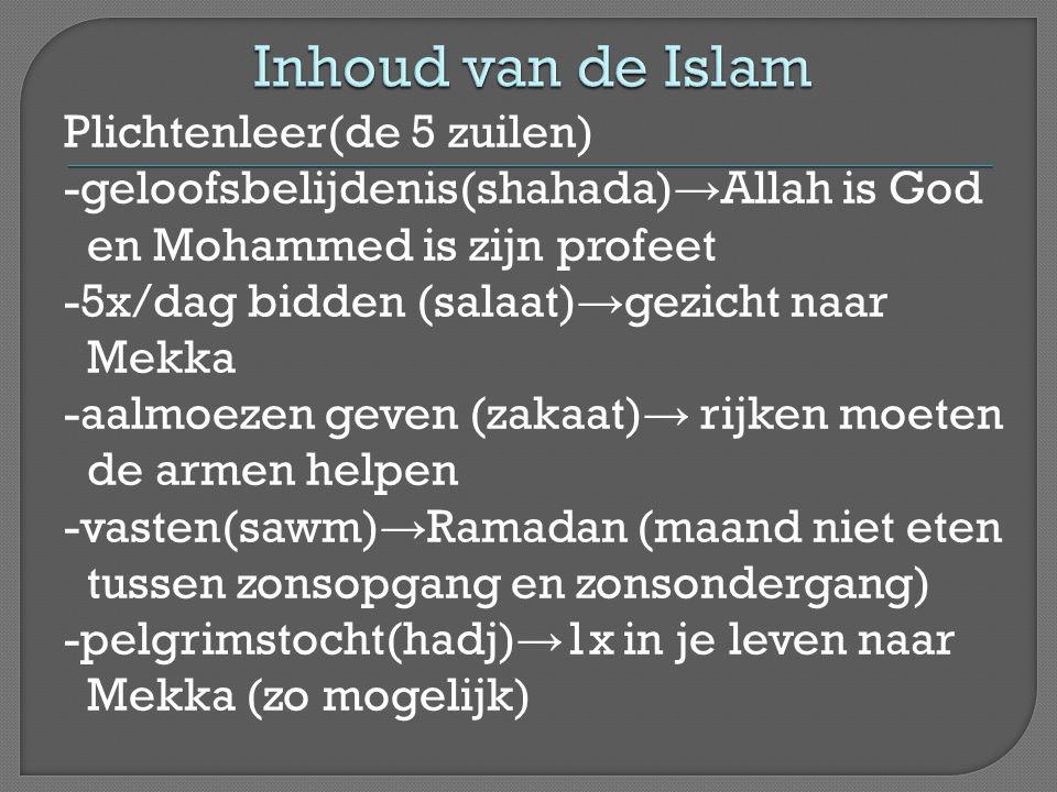 Inhoud van de Islam