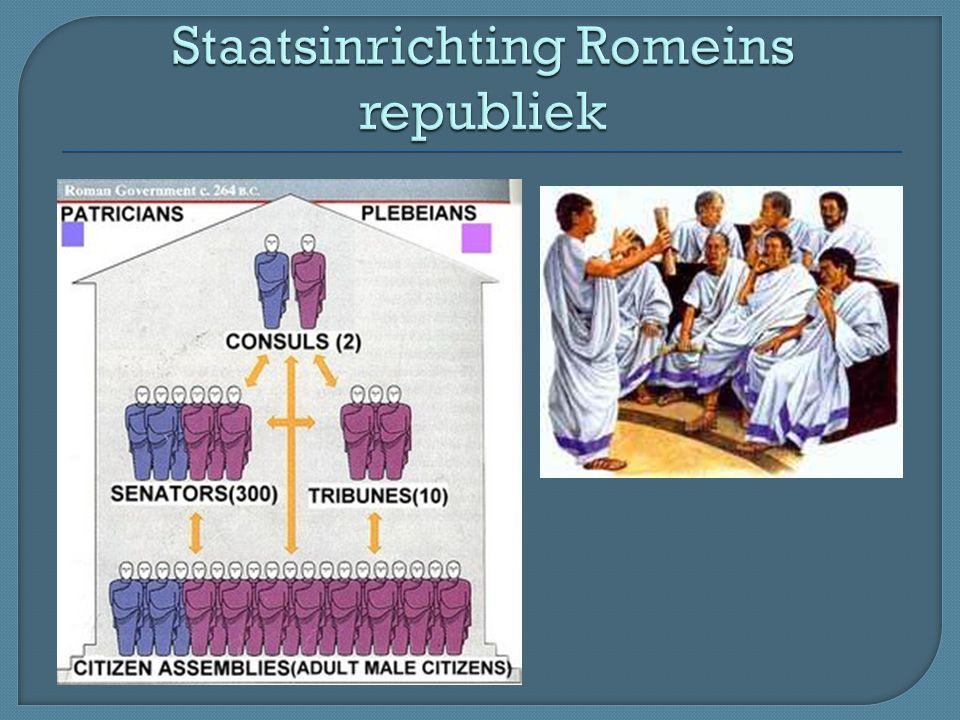 Staatsinrichting Romeins republiek