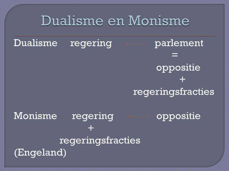 Dualisme en Monisme Dualisme regering parlement = oppositie + regeringsfracties Monisme regering oppositie (Engeland)