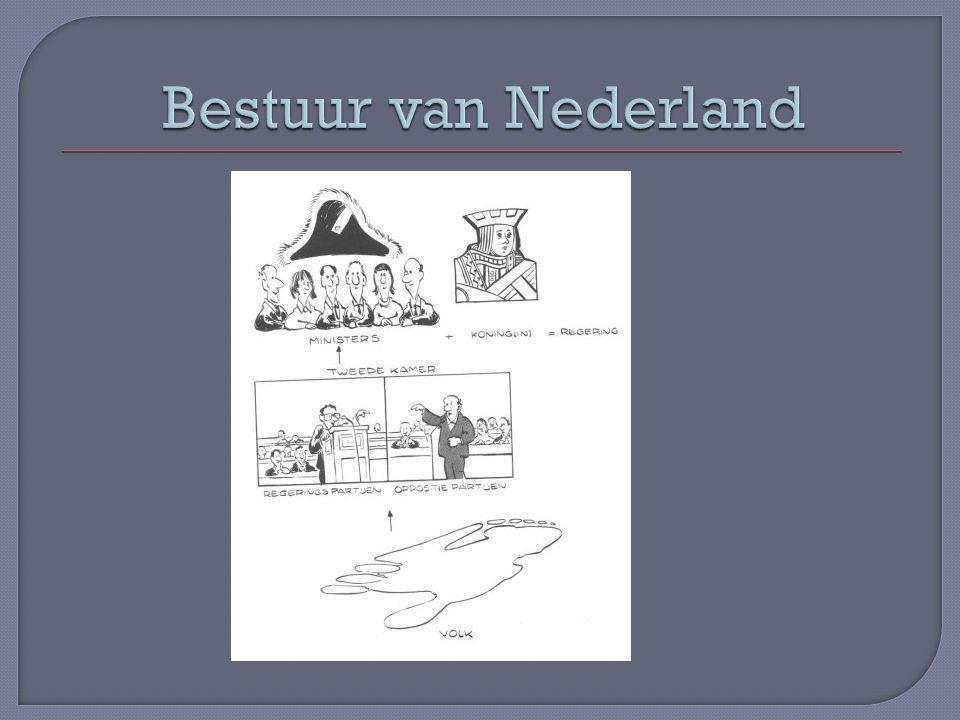 Bestuur van Nederland