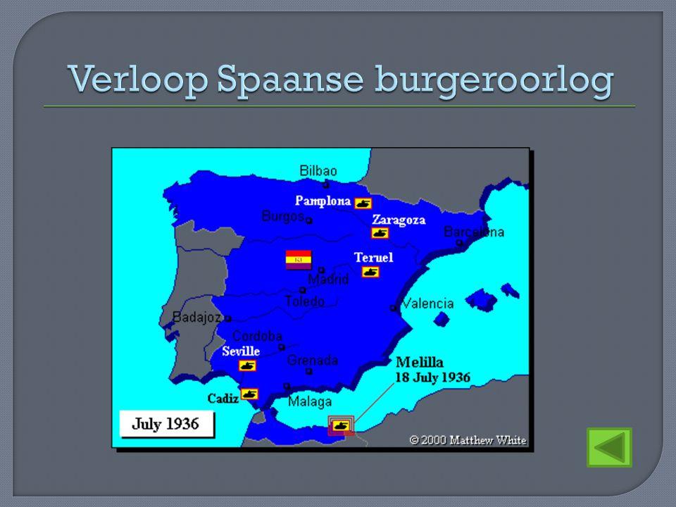 Verloop Spaanse burgeroorlog