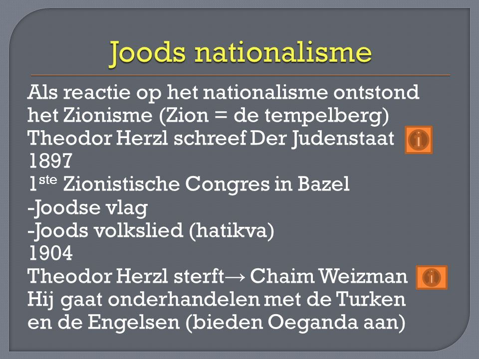 Joods nationalisme