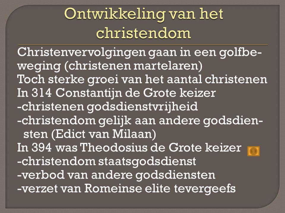 Ontwikkeling van het christendom