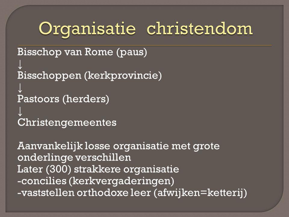 Organisatie christendom