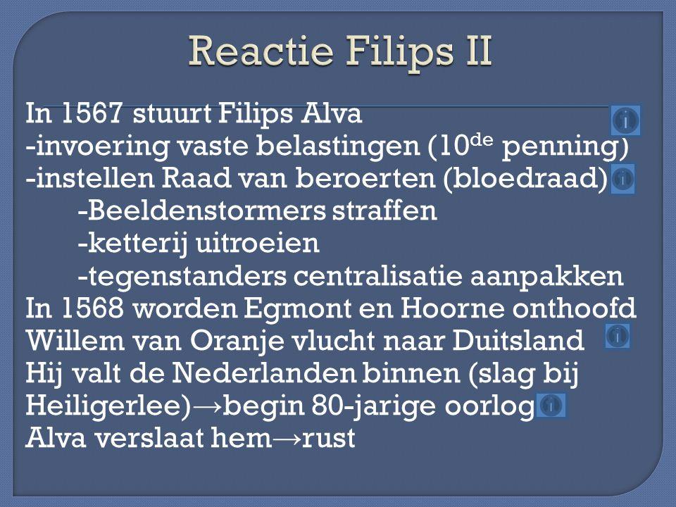 Reactie Filips II