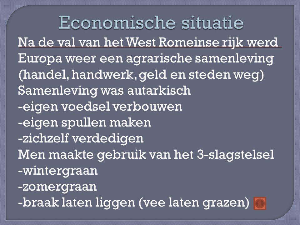 Economische situatie