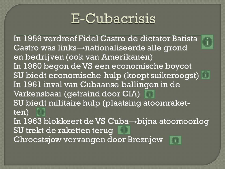 E-Cubacrisis