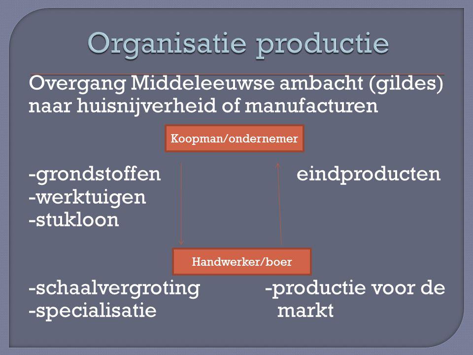 Organisatie productie