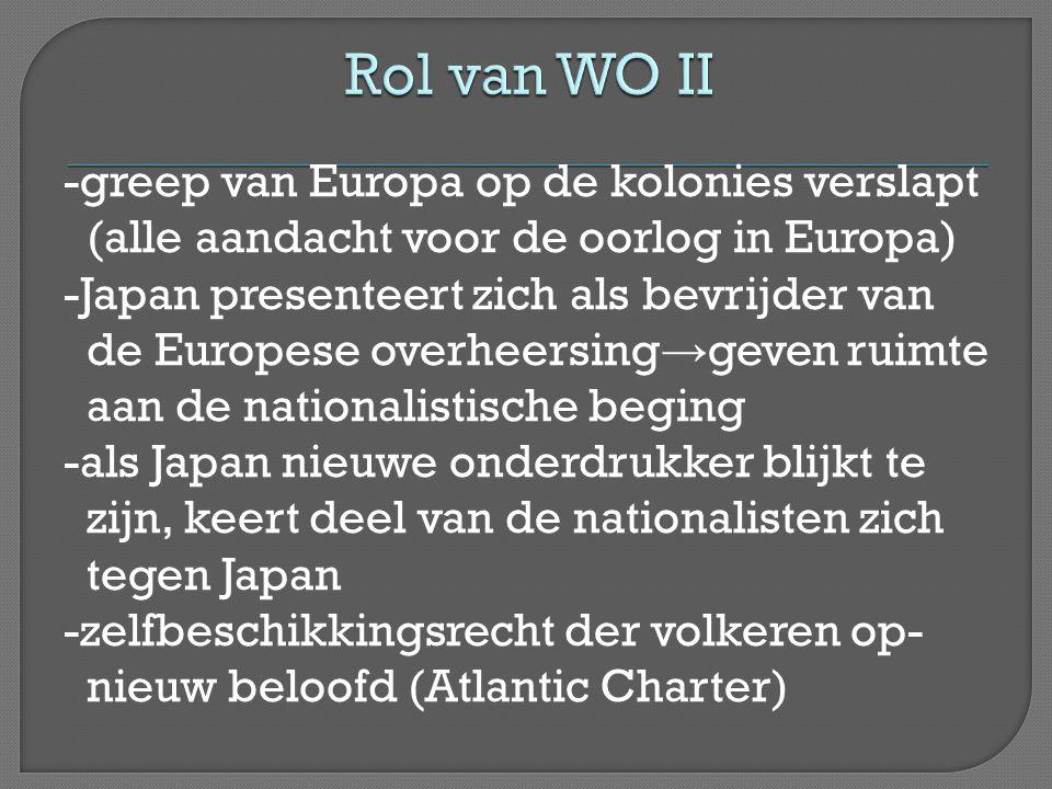Rol van WO II