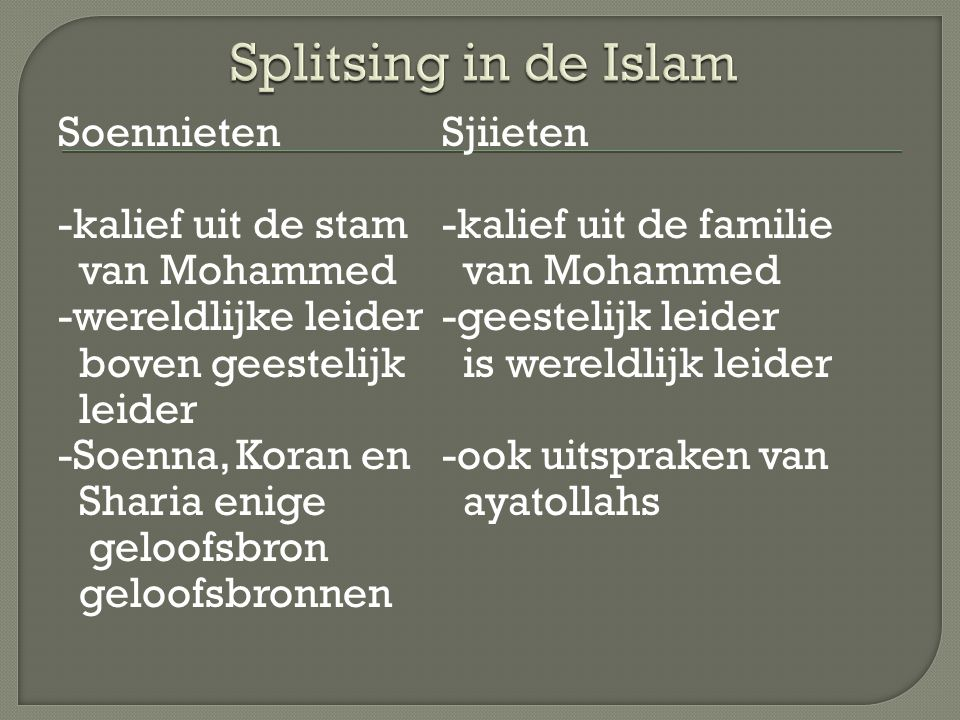 Splitsing in de Islam