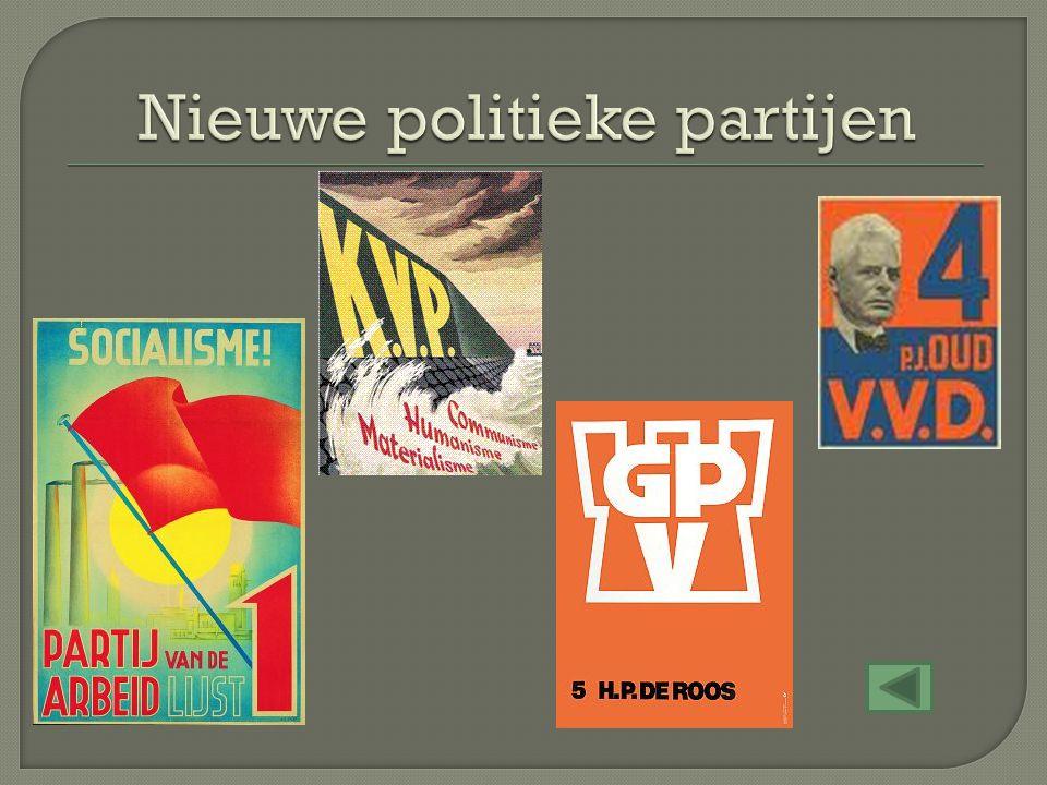Nieuwe politieke partijen