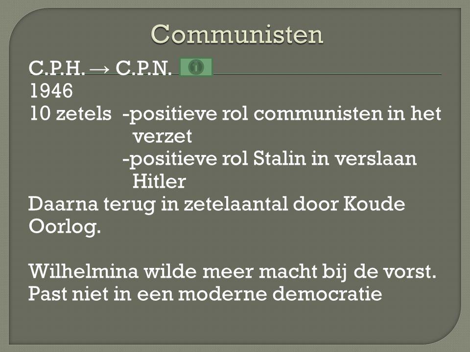 Communisten