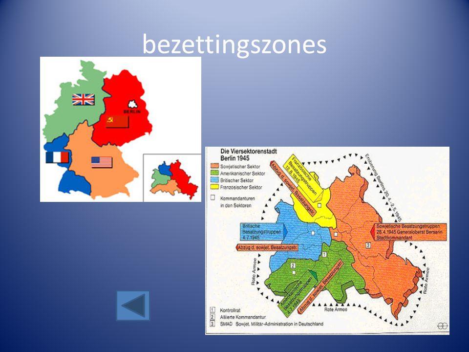 bezettingszones