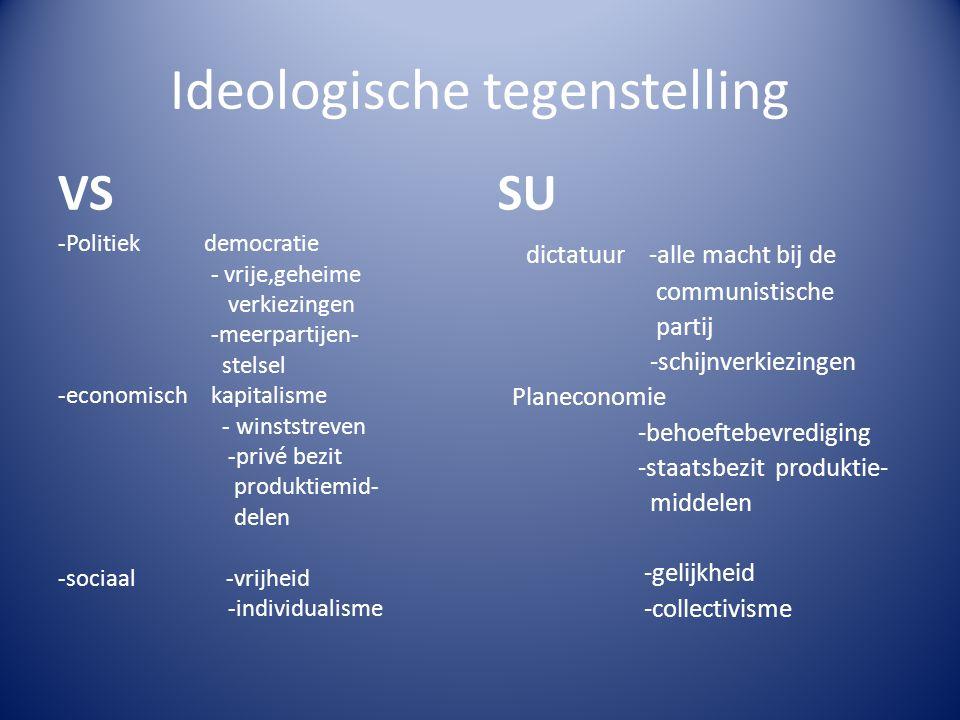 Ideologische tegenstelling