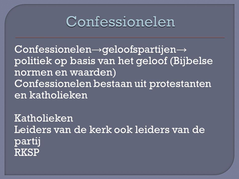 Confessionelen