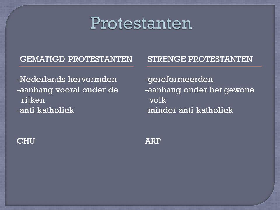Protestanten Gematigd protestanten Strenge protestanten