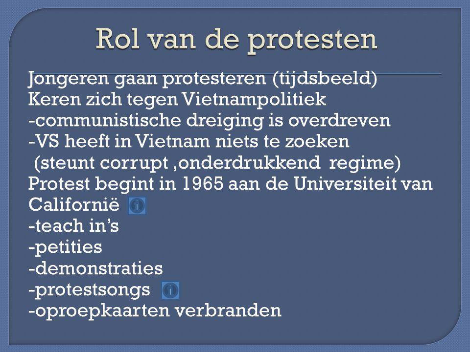 Rol van de protesten