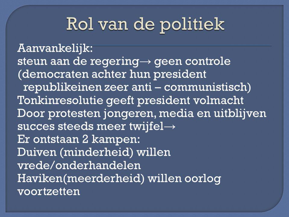 Rol van de politiek