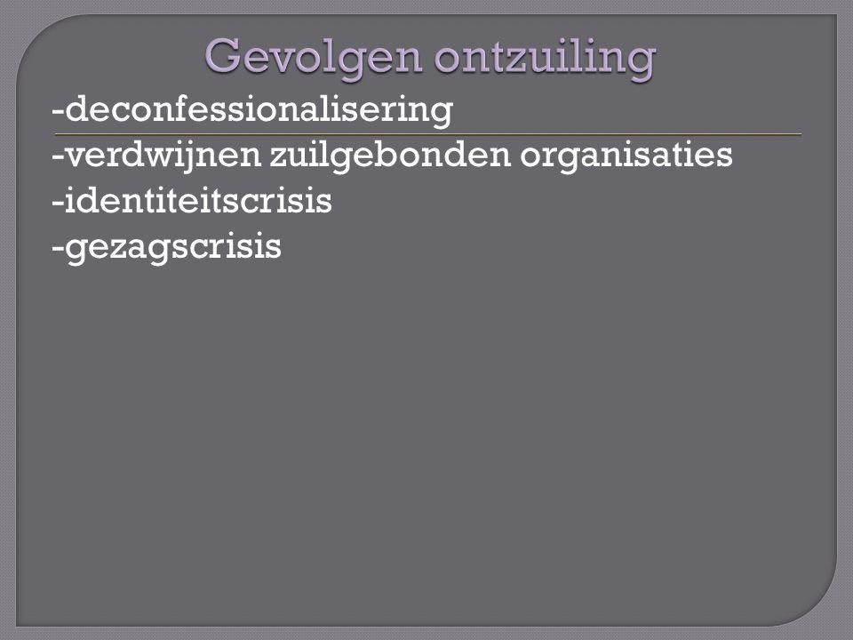 Gevolgen ontzuiling -deconfessionalisering -verdwijnen zuilgebonden organisaties -identiteitscrisis -gezagscrisis