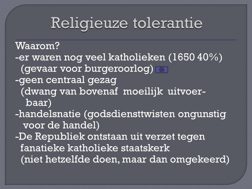 Religieuze tolerantie