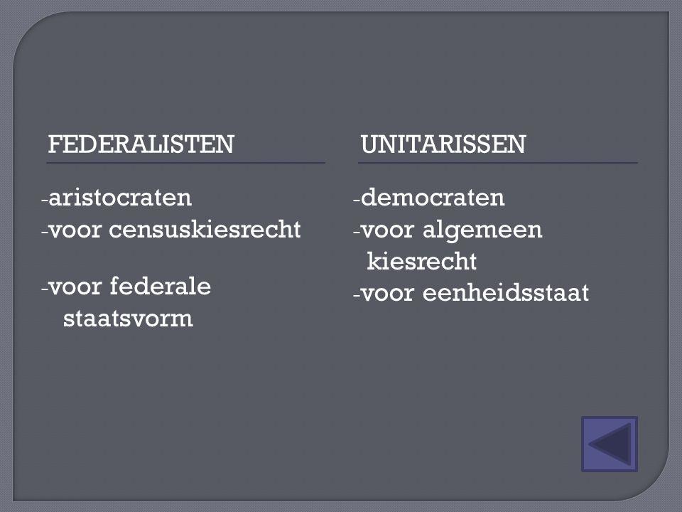 Federalisten Unitarissen kiesrecht