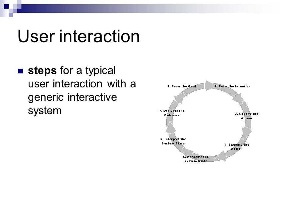 User interaction steps for a typical user interaction with a generic interactive system