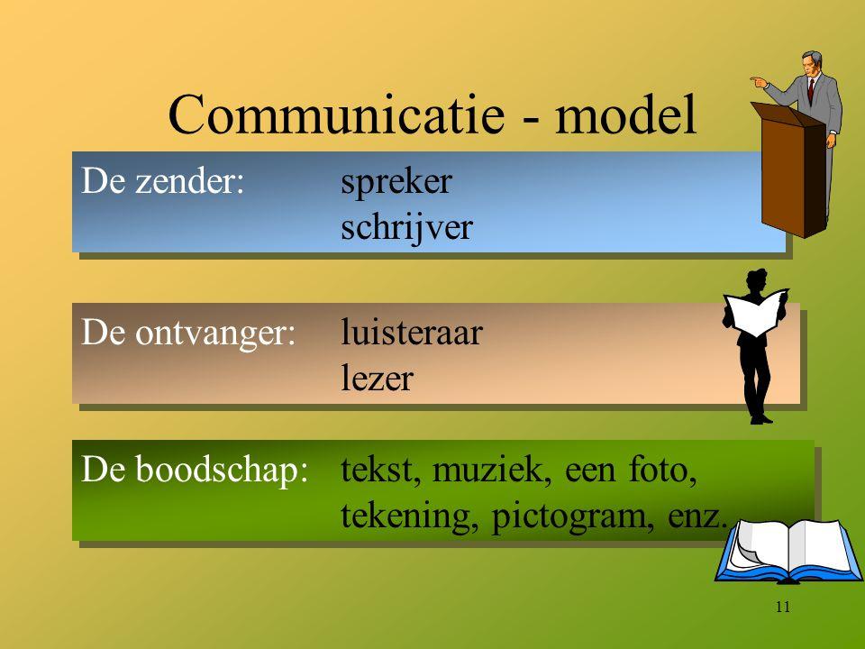 Communicatie - model De zender: spreker schrijver