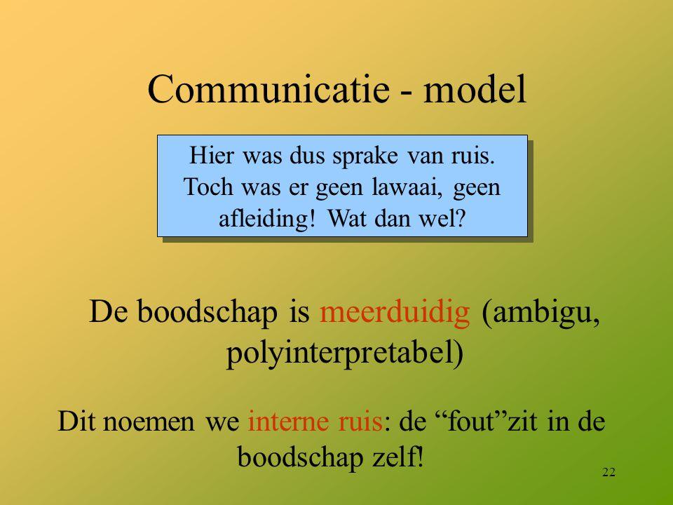 Communicatie - model Hier was dus sprake van ruis. Toch was er geen lawaai, geen afleiding! Wat dan wel