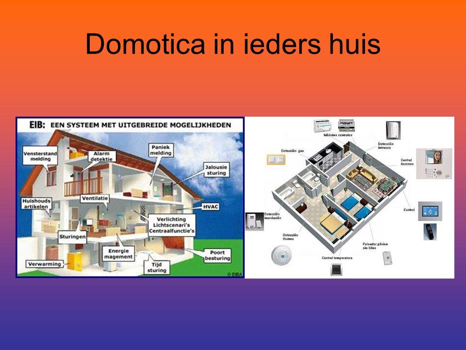 Domotica in ieders huis