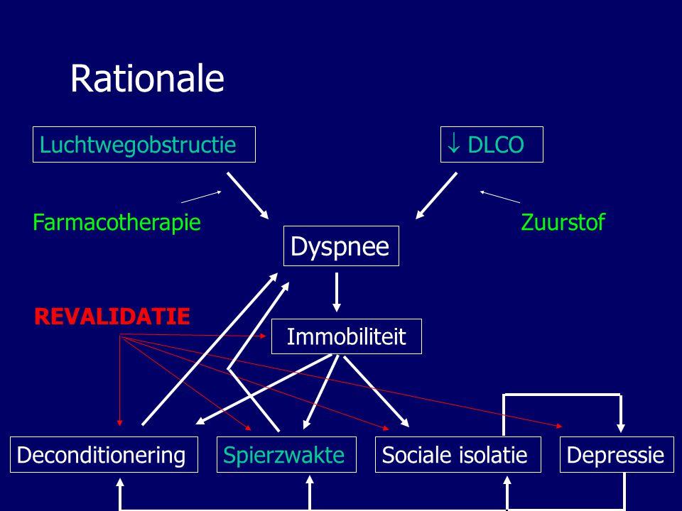 Rationale Dyspnee Luchtwegobstructie  DLCO Farmacotherapie Zuurstof