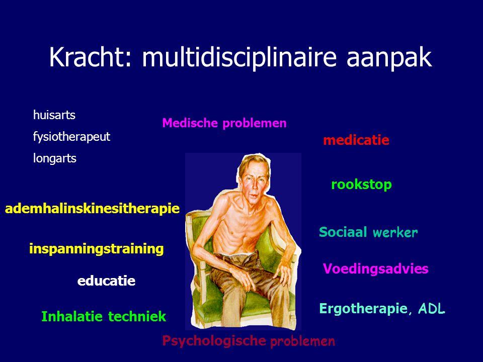 Kracht: multidisciplinaire aanpak